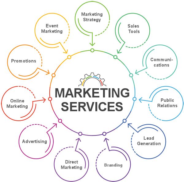 WebbCreations' Marketing Services